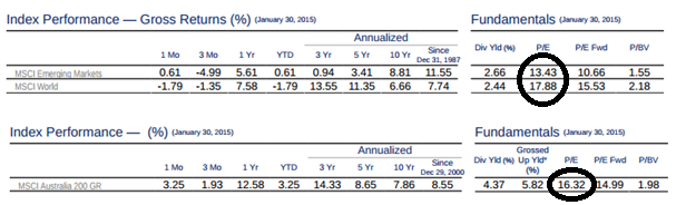 EM Statistics